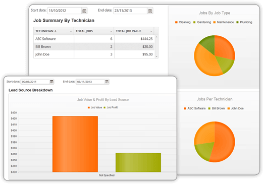 Reporting & BI from your Job Management Software